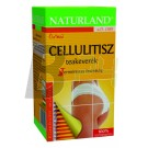 Naturland cellulitisz teakeverék (20 filter) ML073437-13-6